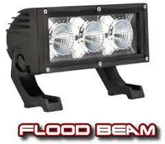30W Modular LED Light Flood Beam