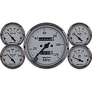 Kit Box With Mechanical Gauges