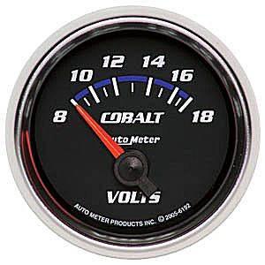 Voltmeter Short Sweep